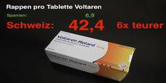 75 mg-Tabletten Voltaren Retard