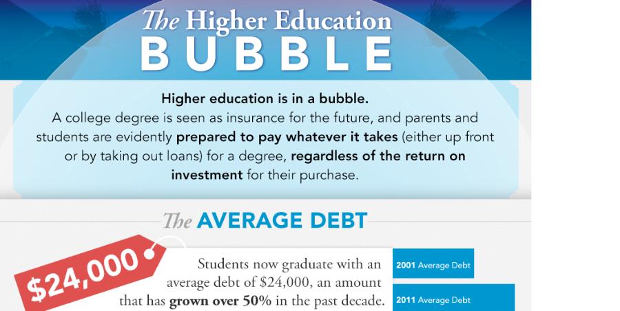 HigherEducationBubble