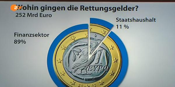 1504_Bankenrettug_Griechenland_DieAnstalt_ZDFKopie