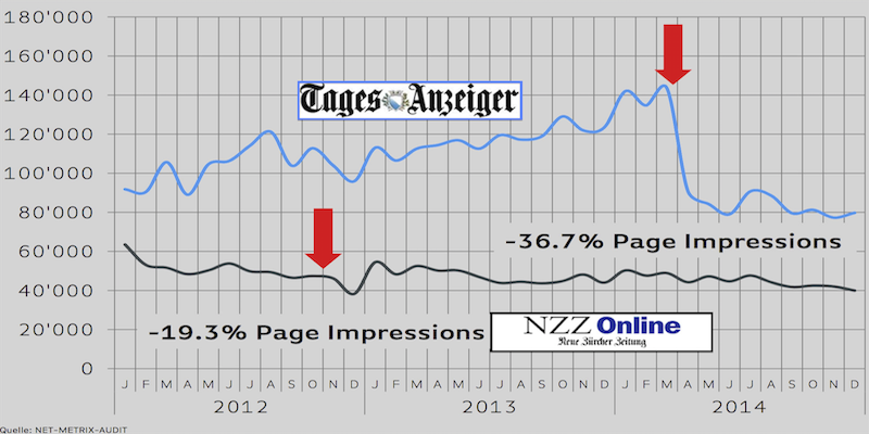 PageImpr_NZZ_TA_Front