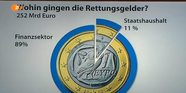 1504_Bankenrettug_Griechenland_DieAnstalt_ZDFKopie-2