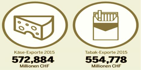 TabakexporteKopie