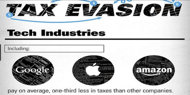Steuerumgehung_Google_AmazonKopie
