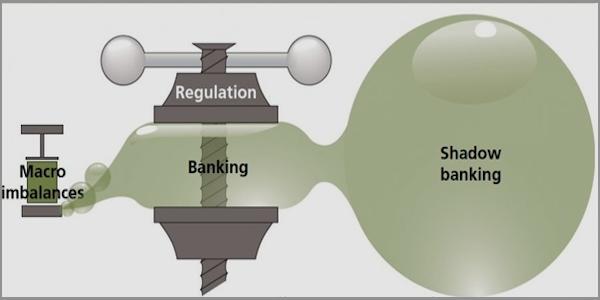 Schattenbanken_
