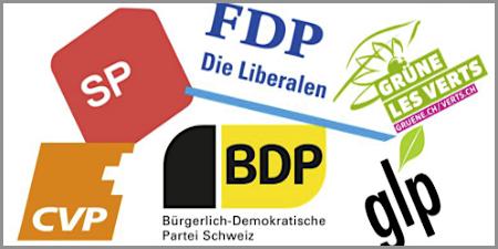 Parteien_Schweiz
