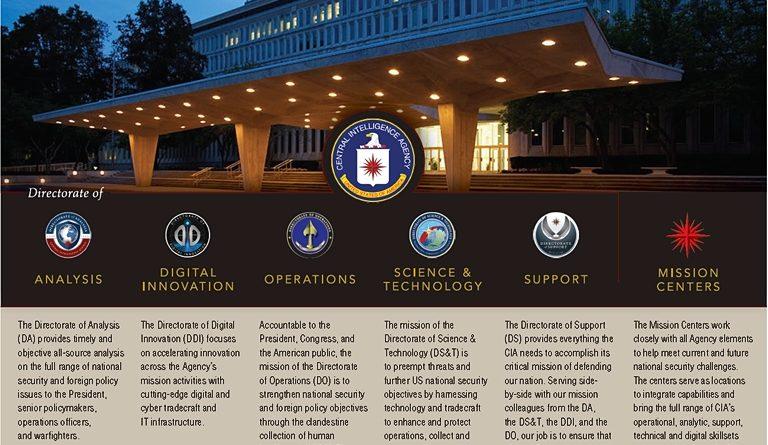 CIA_Headquarters