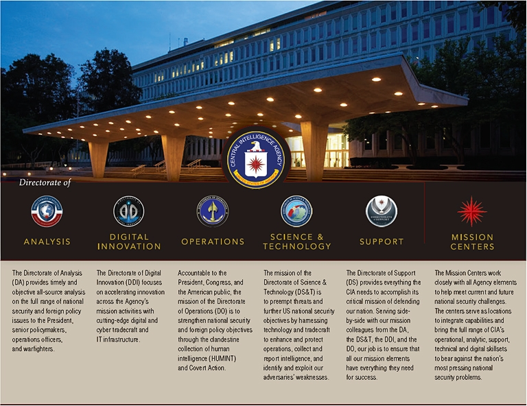CIA_Headquarters