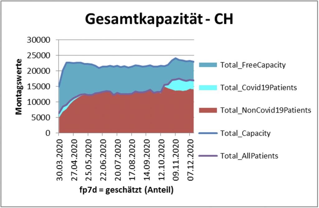 201217_Gesamtkapazität.hun