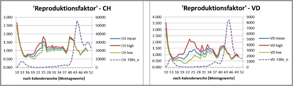 Re Fallz. CH VD Keine Relation.750