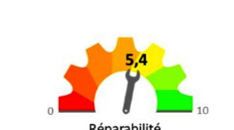 Reparier-Index Frankreich