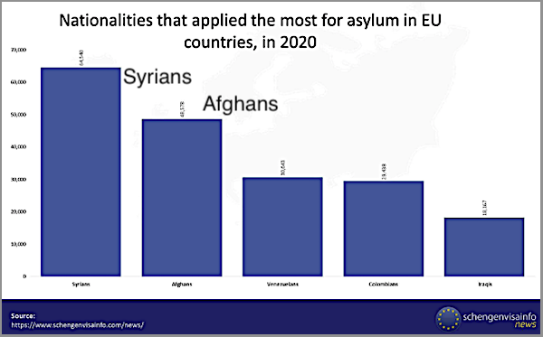Flüchtlinge Afghanistan EU