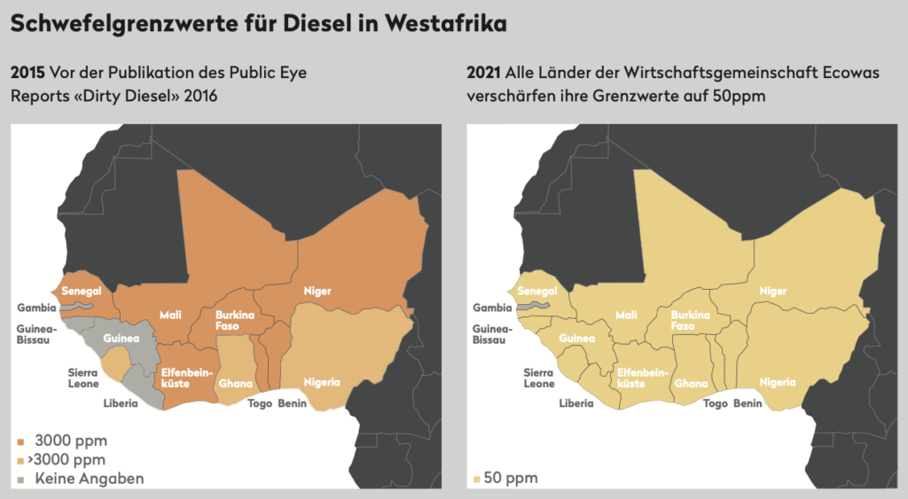 Schwefelgrenzwerte Westafrika.Public Eye