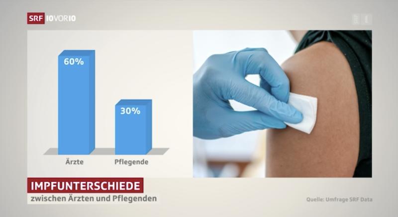 Screenshot SRF Grippeimpfung in Schweizer Spitälern