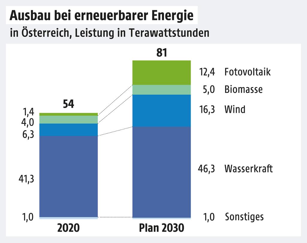 EAG_erneuerbare_Energie
