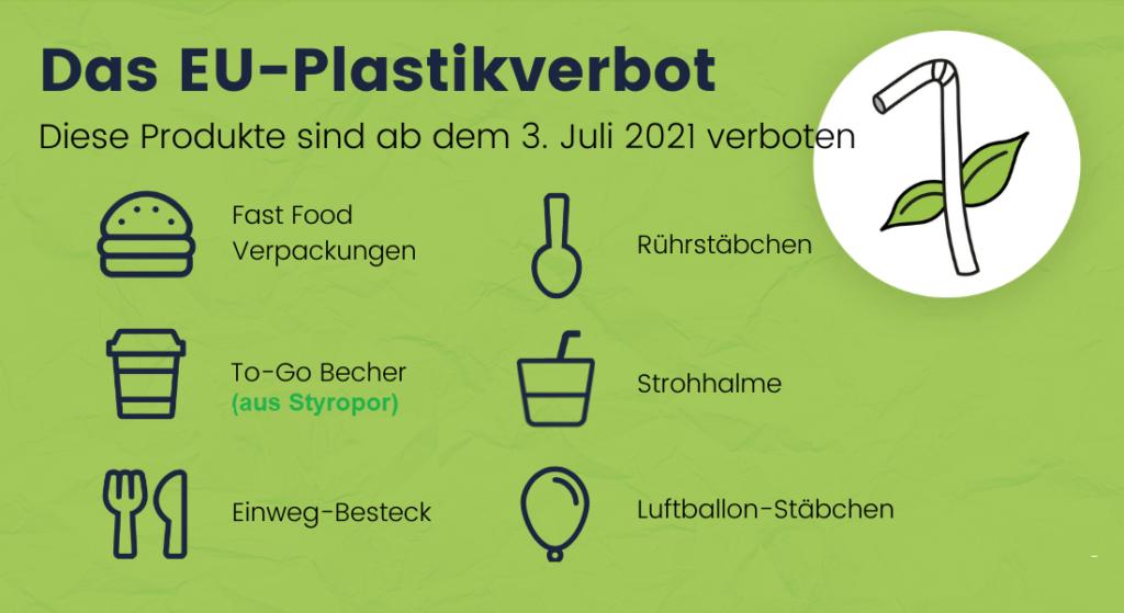 Plastikverbot-EU-Infografik