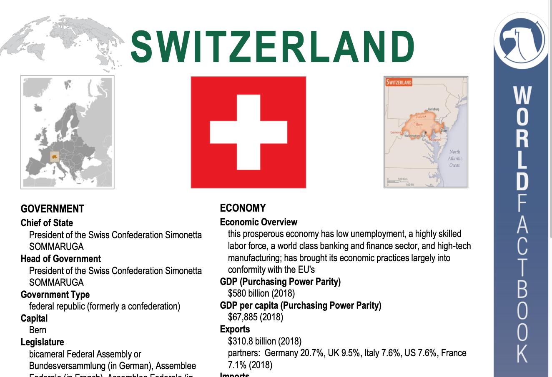 Switzerland_CIA_Website_4.August_2021_gross
